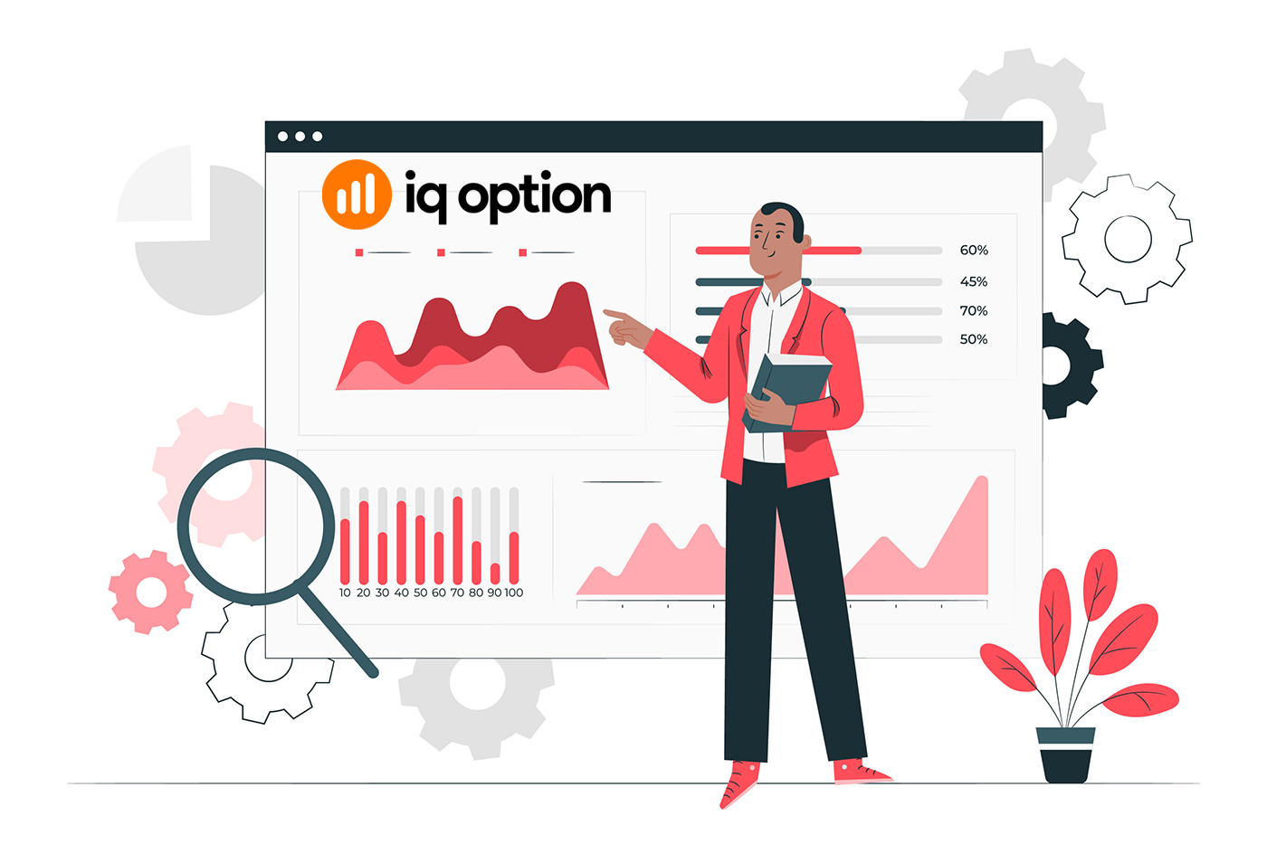 2021 में IQ Option ट्रेडिंग कैसे शुरू करें: शुरुआती के लिए एक चरण-दर-चरण मार्गदर्शिका